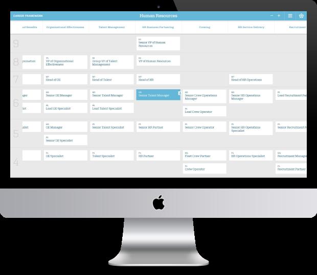 Maersk - Career Framework Tool - Featured Image (1)